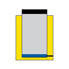 CLS-Profile